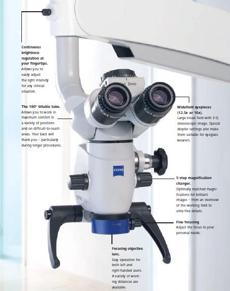 圖一. 現代的顯微鏡